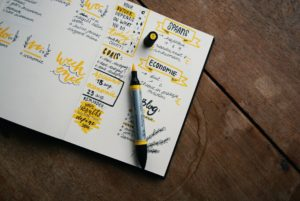 Bullet Journal Starten Beispiel Journal