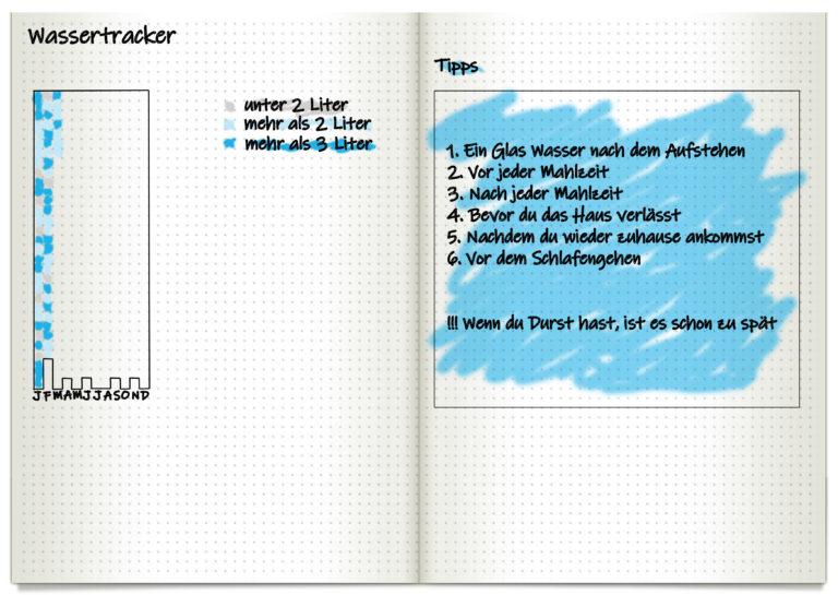 Bullet Journal starten Wassertracker Beispielseite